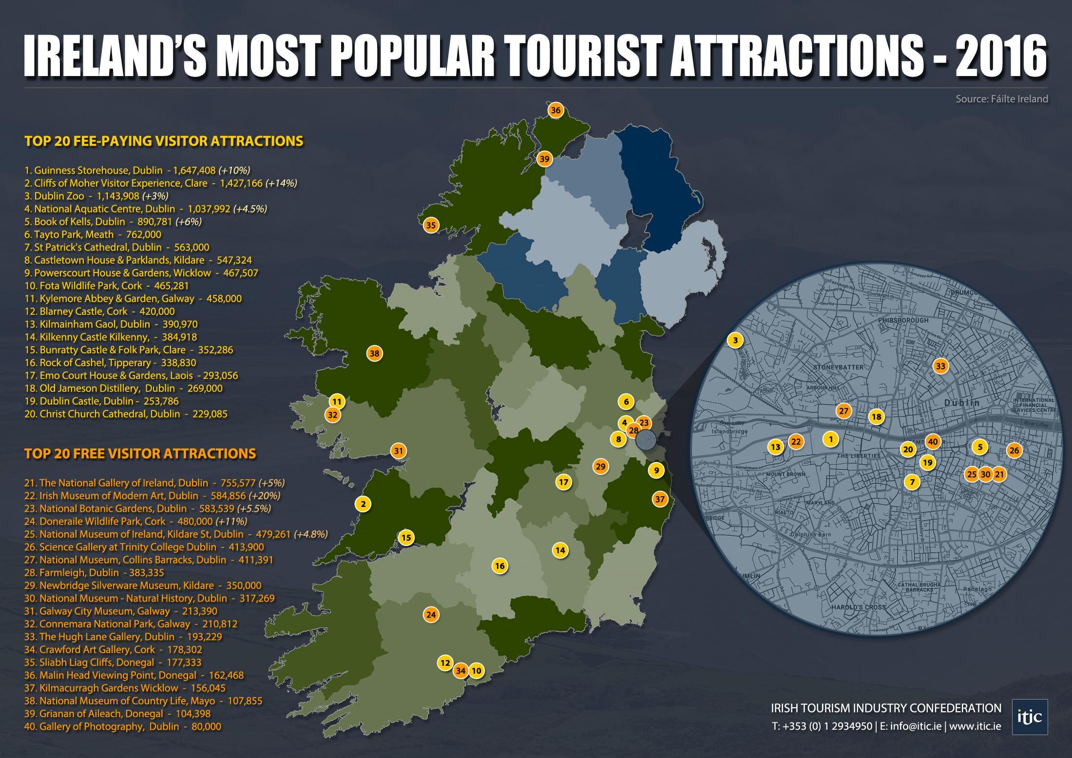 Cartina Turistica Irlanda.Ireland Tourist Map Mappa Di Irlanda Luoghi Turistici Europa Del Nord Europa